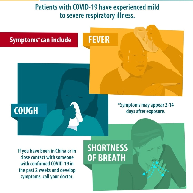 COVID19-list-of-symptoms-from-our-dental-office-open-in-bellflower-ca